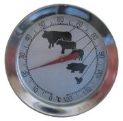 Mingle termometer